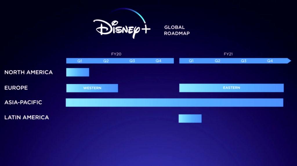 disney-plus-global-roadmap-1024x573 Data de lançamento e preços anunciados para mais 8 países europeus!