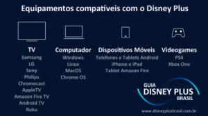Dispositivos-compatíveis-Disney-Plus-Brasil