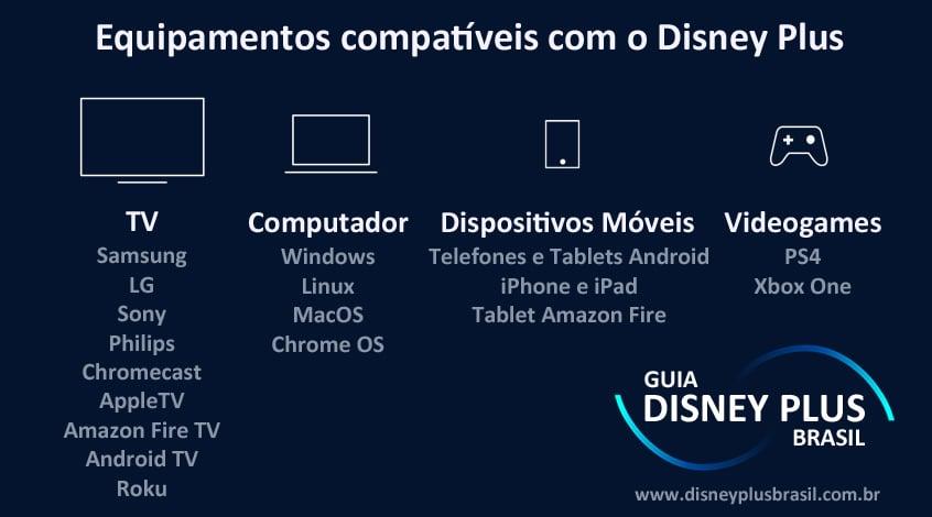 Dispositivos-compatíveis-Disney-Plus-Brasil-FAQ-2 Disney+: Preço, lançamento, catálogo e tudo mais que você precisa saber