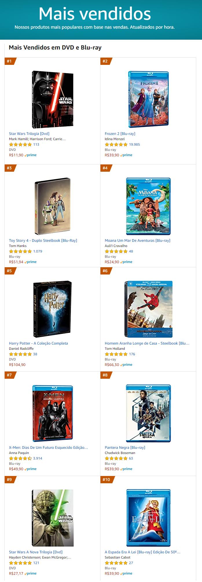 image-12 Contagem regressiva para DVDs e Blu-rays da Disney sumirem das lojas