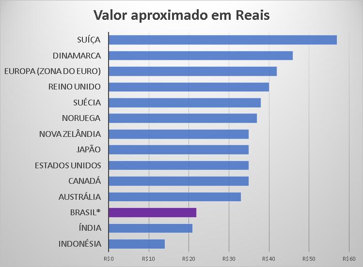 image-21 Agora é oficial: Preço do Disney+ no Brasil será na faixa do menor valor da Netflix (R$ 21,90)
