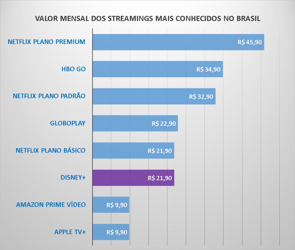 image-23-1024x865 Agora é oficial: Preço do Disney+ no Brasil será na faixa do menor valor da Netflix (R$ 21,90)