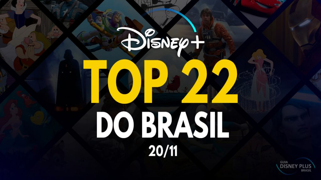 TOP-22-Disney-Plus-20-11-20-1024x576 TOP 22 | Disney+ adiciona Lista dos Mais Assistidos no Brasil