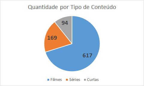 image-135 Quantos Filmes, Séries e Curtas tem o Disney+? Um Raio-X do Catálogo no Brasil