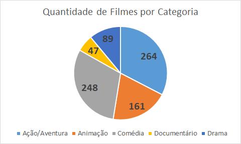 image-136 Quantos Filmes, Séries e Curtas tem o Disney+? Um Raio-X do Catálogo no Brasil