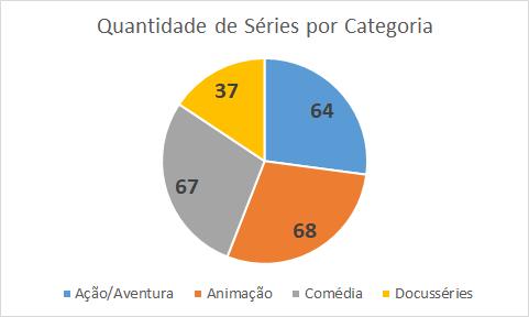 image-137 Quantos Filmes, Séries e Curtas tem o Disney+? Um Raio-X do Catálogo no Brasil