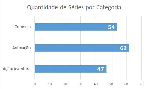 image-140 Quantos Filmes, Séries e Curtas tem o Disney+? Um Raio-X do Catálogo no Brasil