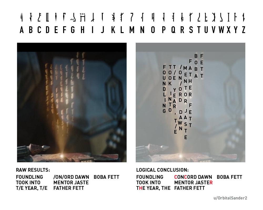 Boba-Fett-codigo-traduzido The Mandalorian: Fãs Decifram Código da Armadura de Boba Fett