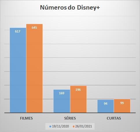 image-61 Lista com Tudo o que Existe no Disney Plus - Filmes, Séries e Curtas