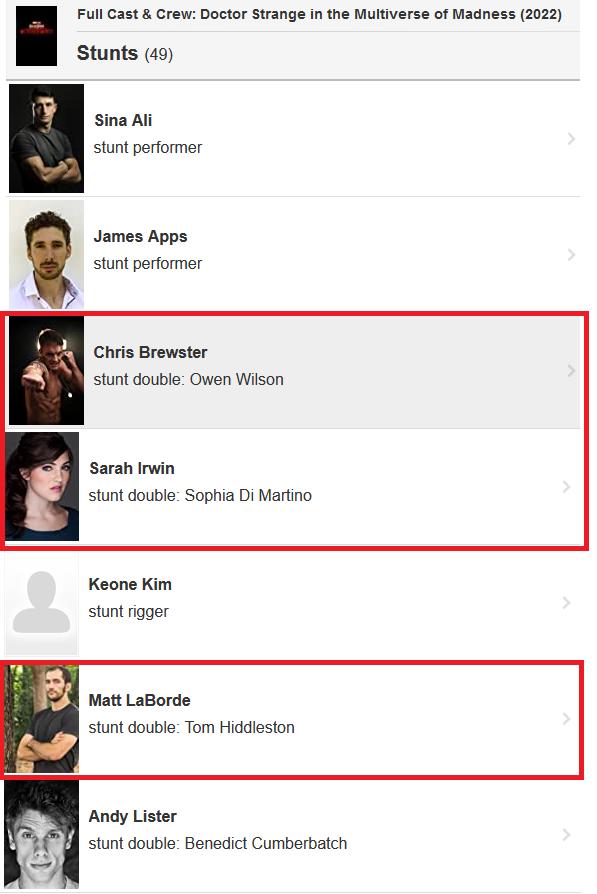 image-130 Doutor Estranho 2 terá Tom Hiddleston, Sophia Di Martino e Owen Wilson, de acordo com o IMDb
